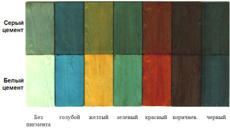 Окраска бетона - таблица цвета