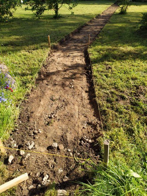Траншея для садовой дорожки